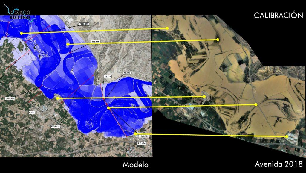 Calibración del modelo hidráulico con la avenida de 2018 para el tramo 8 (elaboración propia)