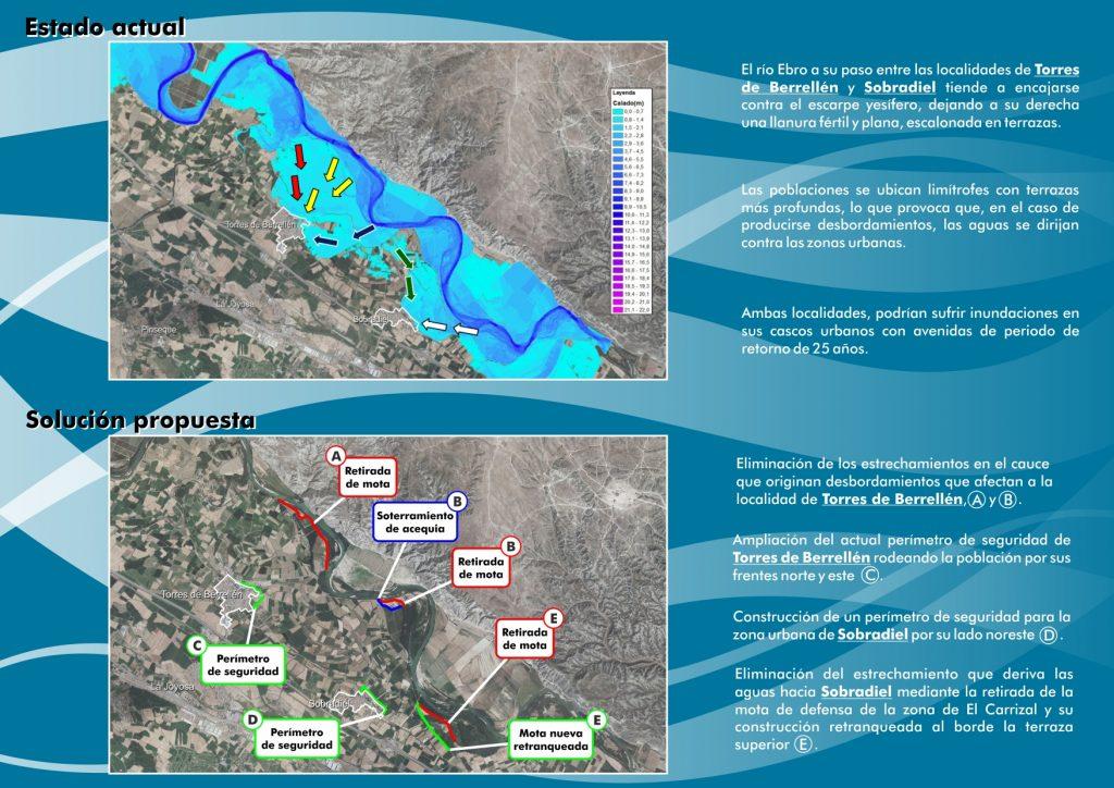 Propuestas presentadas para el tramo 9 Torres de Berrellén-Sobradiel